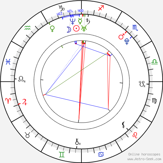 Marek Adamczyk birth chart, Marek Adamczyk astro natal horoscope, astrology