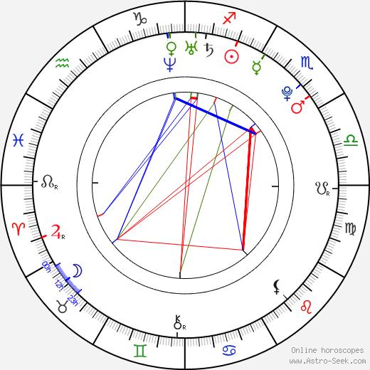 Teairra Mari tema natale, oroscopo, Teairra Mari oroscopi gratuiti, astrologia