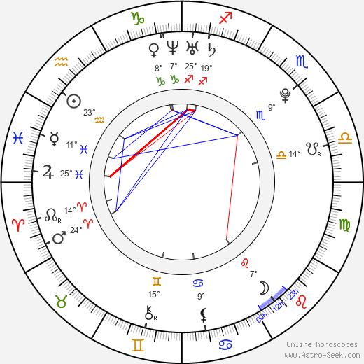 Abril Schreiber birth chart, biography, wikipedia 2018, 2019