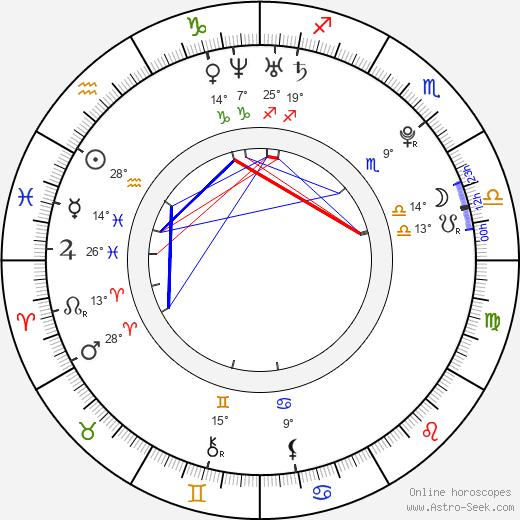 Alex Frost birth chart, biography, wikipedia 2020, 2021