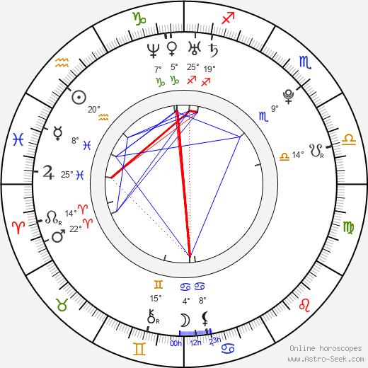 Alex Winston birth chart, biography, wikipedia 2018, 2019