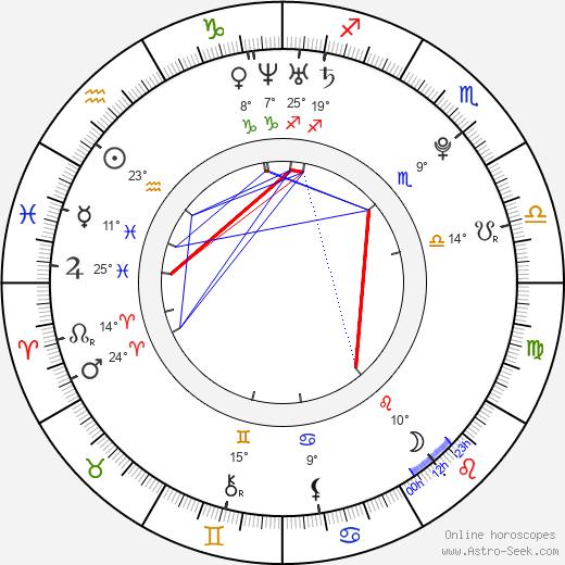 Anna Hopkins birth chart, biography, wikipedia 2018, 2019