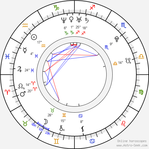 Dane DeHaan birth chart, biography, wikipedia 2018, 2019