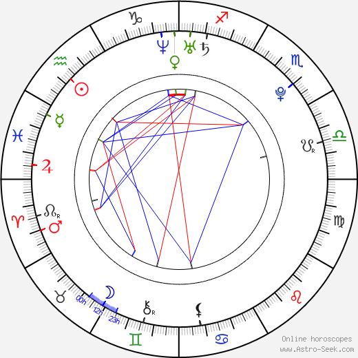 Dane DeHaan astro natal birth chart, Dane DeHaan horoscope, astrology