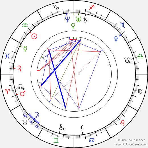 Darren Criss tema natale, oroscopo, Darren Criss oroscopi gratuiti, astrologia
