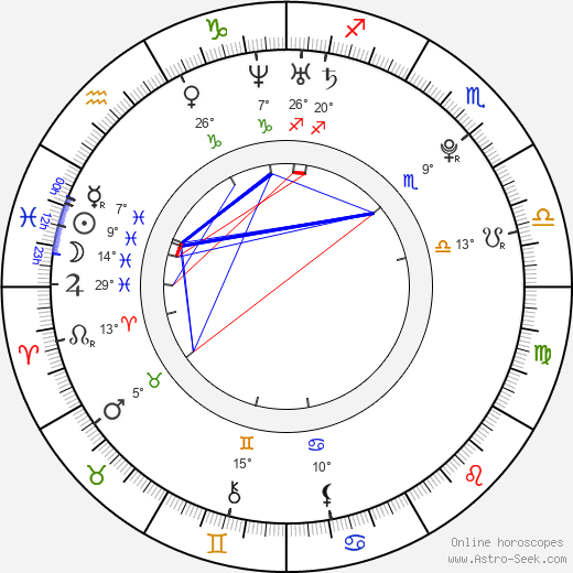 Edouard Collin birth chart, biography, wikipedia 2019, 2020