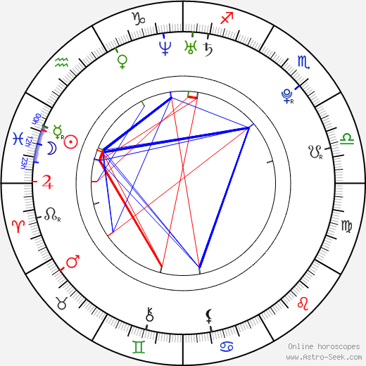 Edouard Collin astro natal birth chart, Edouard Collin horoscope, astrology