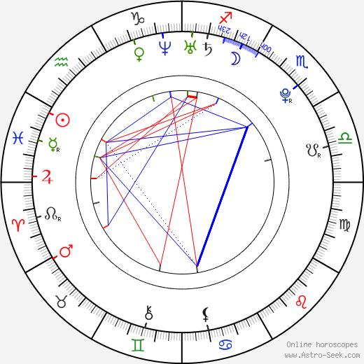 Эллен Пейдж Elliot Page день рождения гороскоп, Elliot Page Натальная карта онлайн