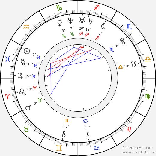 Ellen Page birth chart, biography, wikipedia 2018, 2019