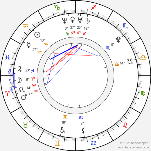 Gerard Piqué birth chart, biography, wikipedia 2016, 2017