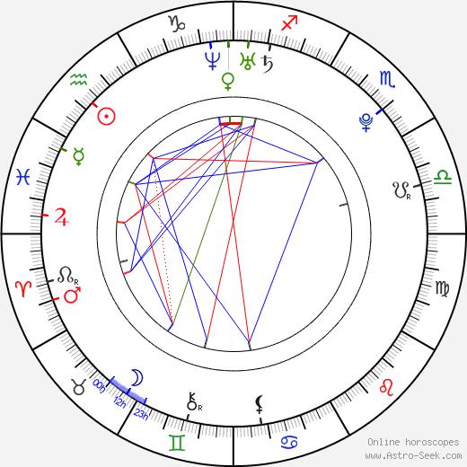 Hayato Ichihara astro natal birth chart, Hayato Ichihara horoscope, astrology