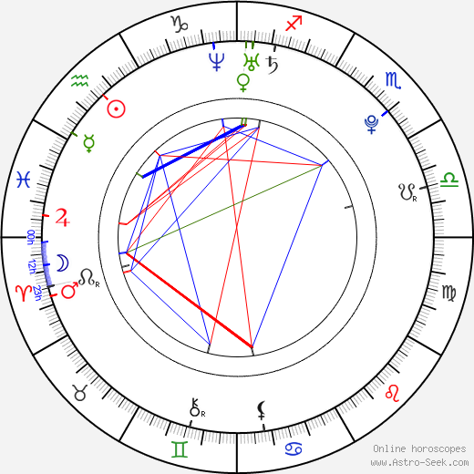 Justin Wheelon день рождения гороскоп, Justin Wheelon Натальная карта онлайн