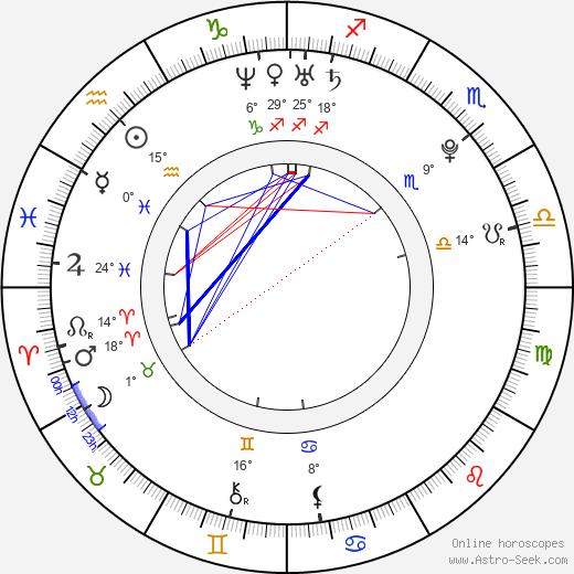 Lucie Bernardoni birth chart, biography, wikipedia 2019, 2020