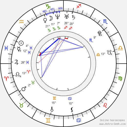 Mayuko Iwasa birth chart, biography, wikipedia 2018, 2019