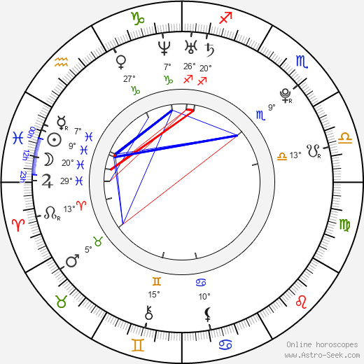 Michelle Horn birth chart, biography, wikipedia 2019, 2020