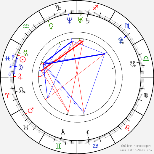 Michelle Horn astro natal birth chart, Michelle Horn horoscope, astrology