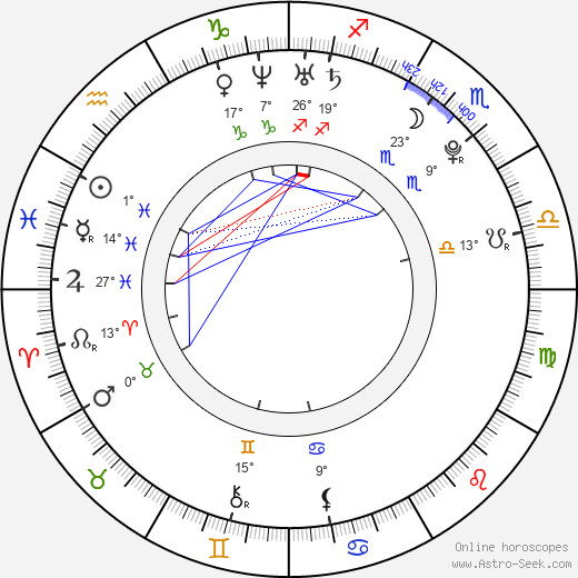 Miles Teller birth chart, biography, wikipedia 2019, 2020