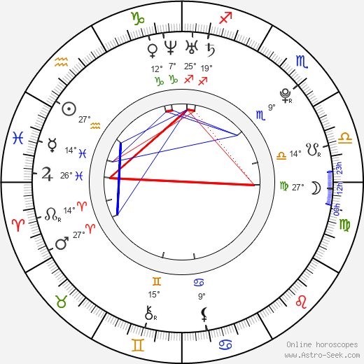 Sabrina Blond birth chart, biography, wikipedia 2017, 2018