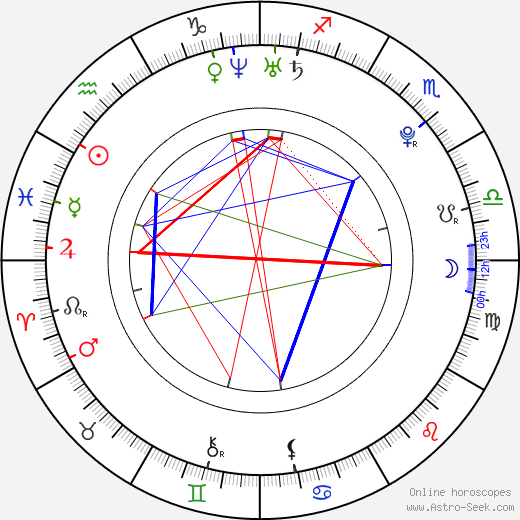 Sabrina Blond astro natal birth chart, Sabrina Blond horoscope, astrology