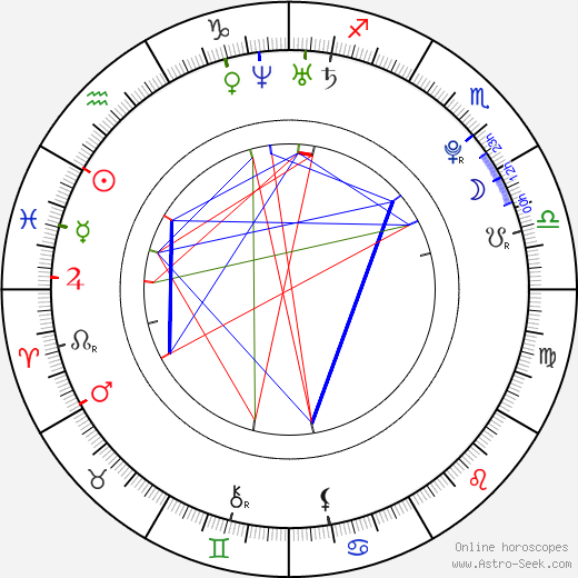 Skin Diamond birth chart, Skin Diamond astro natal horoscope, astrology
