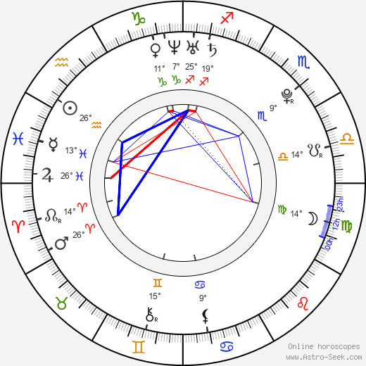 Sofie Hamilton birth chart, biography, wikipedia 2019, 2020