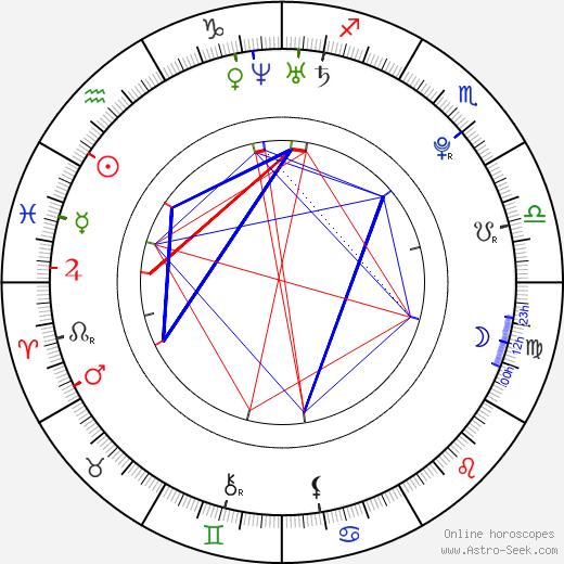 Sofie Hamilton tema natale, oroscopo, Sofie Hamilton oroscopi gratuiti, astrologia