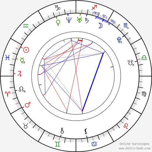 Tuppence Middleton tema natale, oroscopo, Tuppence Middleton oroscopi gratuiti, astrologia