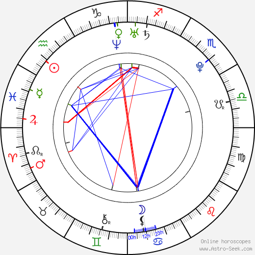 Ван Юйцзя Yuja Wang день рождения гороскоп, Yuja Wang Натальная карта онлайн