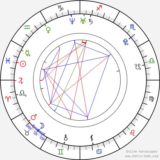 Anna Chakvetadze tema natale, oroscopo, Anna Chakvetadze oroscopi gratuiti, astrologia