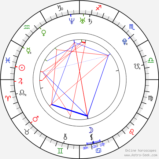 Bow Wow astro natal birth chart, Bow Wow horoscope, astrology