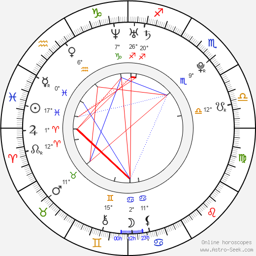 Devon Graye birth chart, biography, wikipedia 2019, 2020