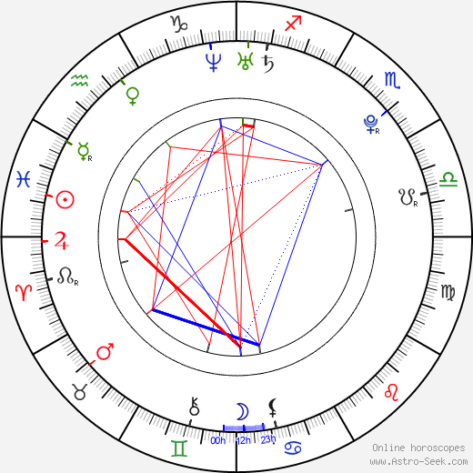 Devon Graye astro natal birth chart, Devon Graye horoscope, astrology
