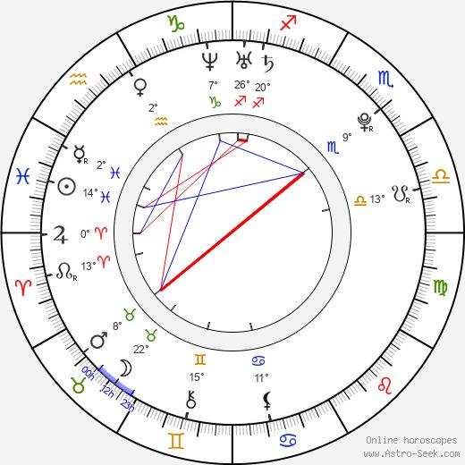 Eric Rollins birth chart, biography, wikipedia 2019, 2020