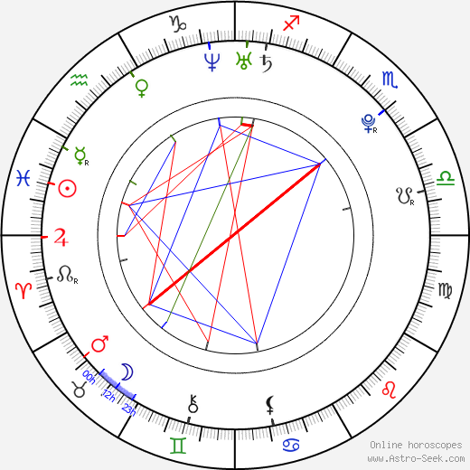 Eric Rollins birth chart, Eric Rollins astro natal horoscope, astrology