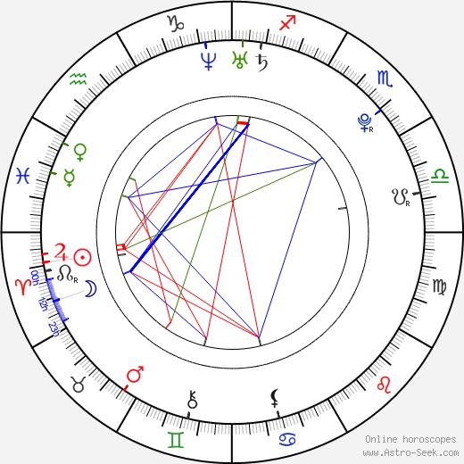 Jam Hsiao tema natale, oroscopo, Jam Hsiao oroscopi gratuiti, astrologia