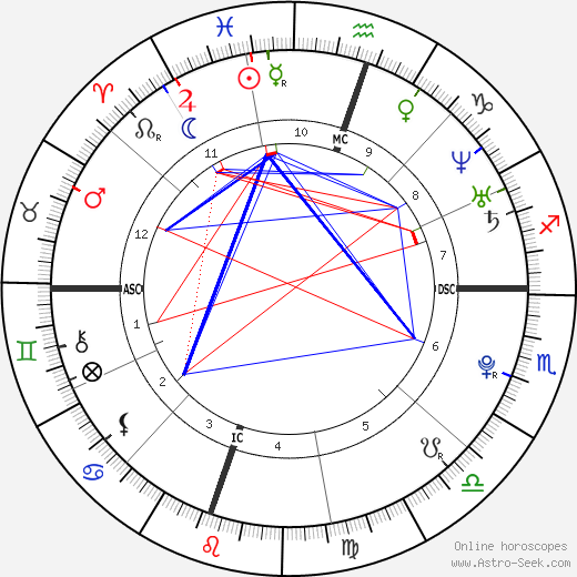 Navarone Garibaldi день рождения гороскоп, Navarone Garibaldi Натальная карта онлайн