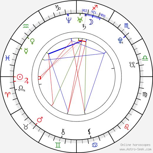Odine Johne день рождения гороскоп, Odine Johne Натальная карта онлайн