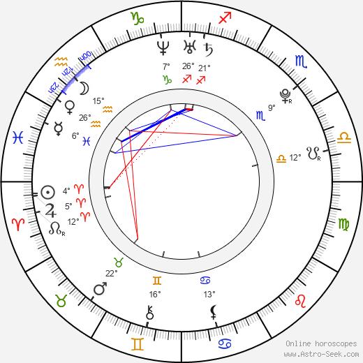 Patrick Ryan Anderson birth chart, biography, wikipedia 2019, 2020