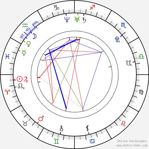 Patrick Ryan Anderson astro natal birth chart, Patrick Ryan Anderson horoscope, astrology