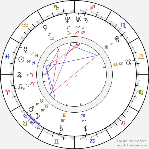 Reza Rahadian birth chart, biography, wikipedia 2019, 2020
