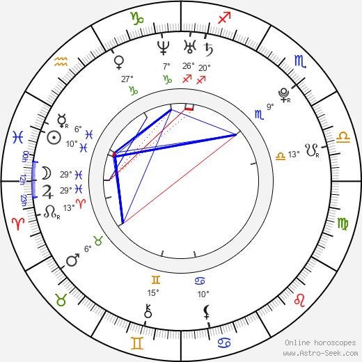 Sammie Lee Bush Jr. birth chart, biography, wikipedia 2020, 2021