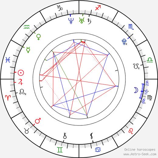 Ye-in Han astro natal birth chart, Ye-in Han horoscope, astrology