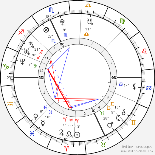 Amy Seguin birth chart, biography, wikipedia 2017, 2018