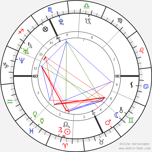 Amy Seguin astro natal birth chart, Amy Seguin horoscope, astrology
