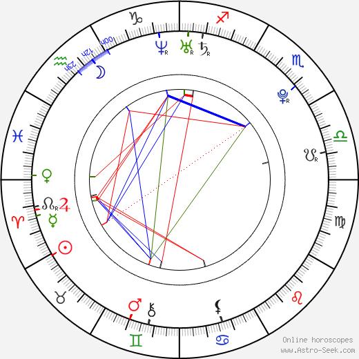 Anastasiya Prikhodko tema natale, oroscopo, Anastasiya Prikhodko oroscopi gratuiti, astrologia