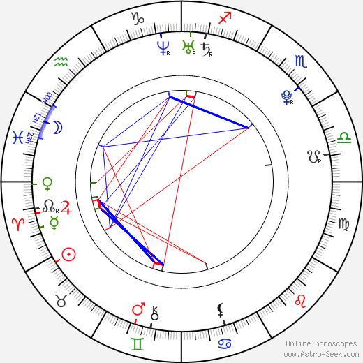 Boaz Mauda tema natale, oroscopo, Boaz Mauda oroscopi gratuiti, astrologia