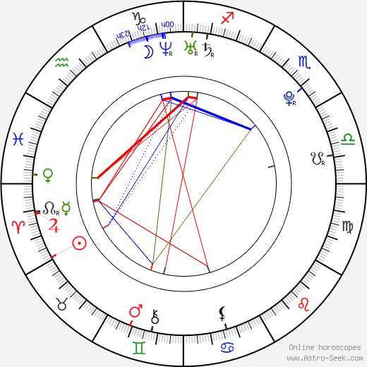 Courtland Mead tema natale, oroscopo, Courtland Mead oroscopi gratuiti, astrologia