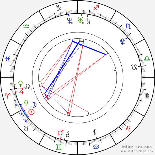 Emma Taylor-Isherwood astro natal birth chart, Emma Taylor-Isherwood horoscope, astrology