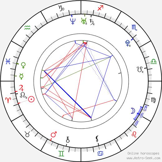 Хейли Вестенра Hayley Westenra день рождения гороскоп, Hayley Westenra Натальная карта онлайн