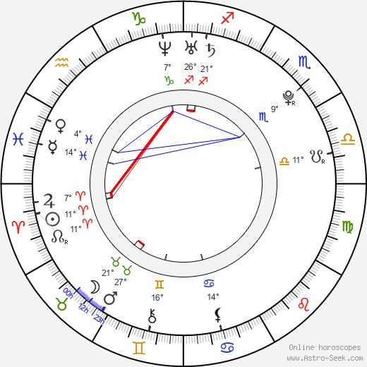 Jenna Presley birth chart, biography, wikipedia 2019, 2020